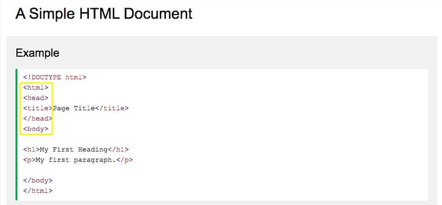 An example of a simple HTML document.