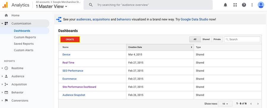 Creating a custom dashboard in Google Analytics.