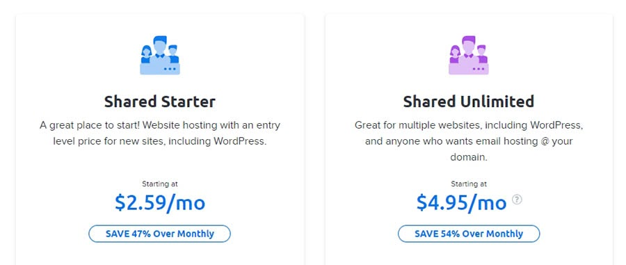 Two types of shared hosting plans.