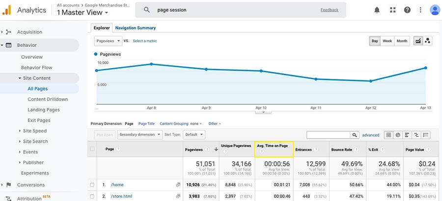 Accessing the Average Time on Page metric in Google Analytics