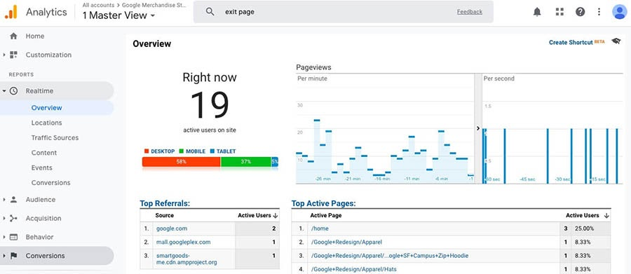The Google Analytics dashboard