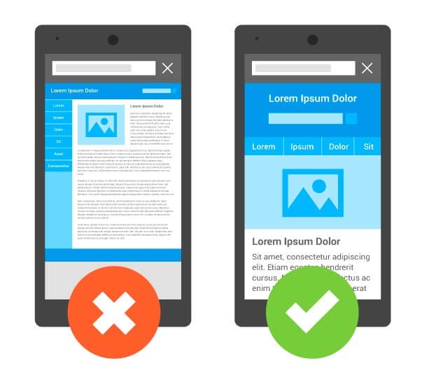 A simple visual of a mobile-optimized website from Google.