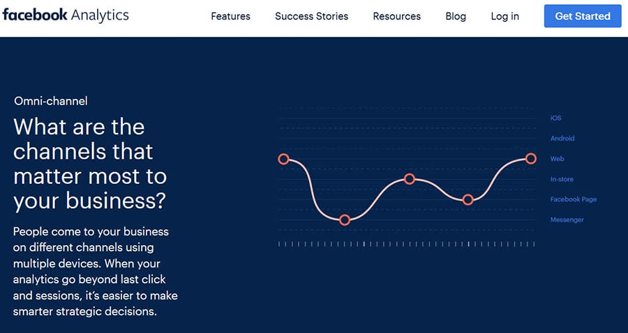 Facebook Analytics home page with a graph.