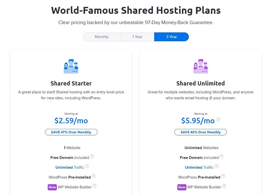The Shared Unlimited hosting plan.